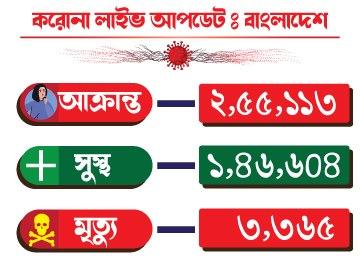 আলোকিত রাঙামাটি